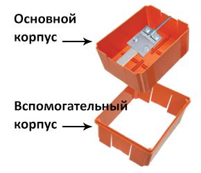 Элементы системы молниезащиты. Коробка для контрольного соединения