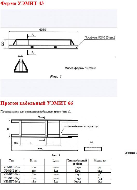 УЭМИТ 43 Ферма Прогон кабельный УЭМИТ 66