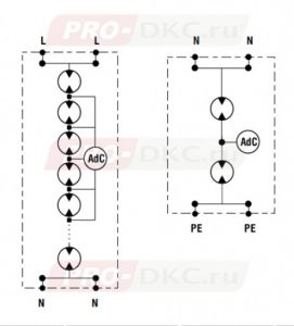 УЗИП классы (класс I) 1-полюсный, L-N, 50кА