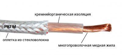 ркгм провод